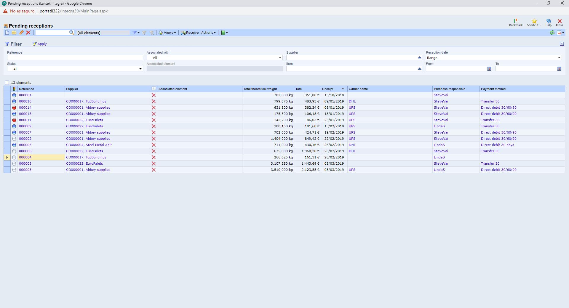 Lantek integra Inventory  - Pending receipts