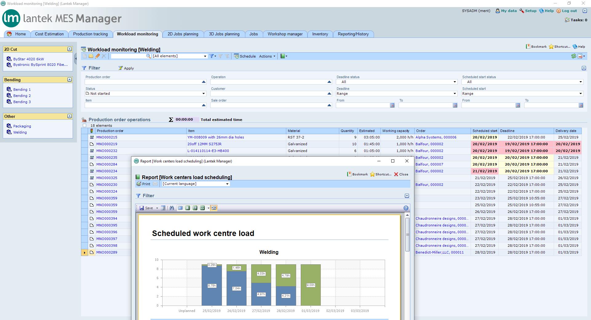 Lantek Manager  - Production order time & cost